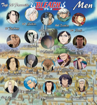 My Top 20 Bleach Males by LadySesshy