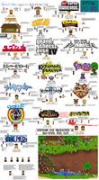 SFC Survivor Season 6 Chart by shadow0knight