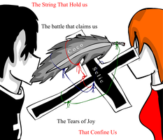 The Ties That Bind Us by Selic