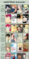 2003-2009 art meme by kuroineko