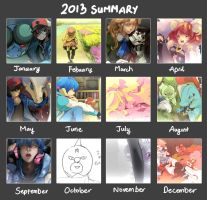 2013 Summary by kohiu