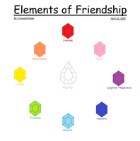 Other Elements of Friendship by PrincessKittyMae