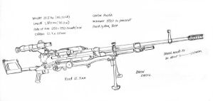 Russian Kord machine gun 01 by Baron-Engel