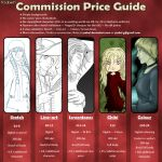 Commission Info Guide by Yzabel