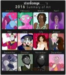 Stardomyx's 2016 Summary of Art. by stardomyx