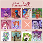 Chocos summary 2014 by chocobeery