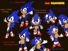 Sonic Generations: Classic Era by jules1998