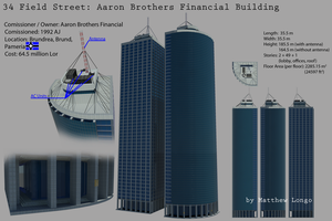 34 Field Street: Aaron Brothers Financial Building by EumenesOfCardia