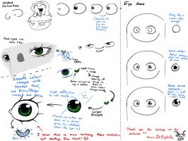 DIY eyes tutorial by DrRiptide