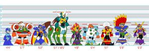 Mega Man 6 scale chart sketch by MSipher
