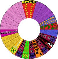 Wheel of Stuffness 41 by germanname