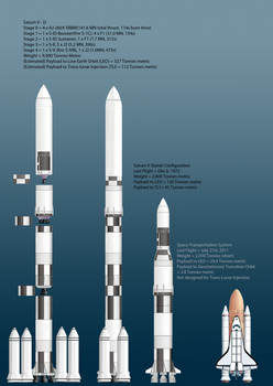 Saturn V-D 330 Tonne metric Payload by SoFDMC