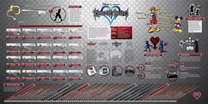 Kingdom Hearts Infographic by curseofthemoon