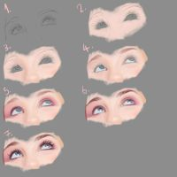 Eye tutorial part 1 by Elsy123