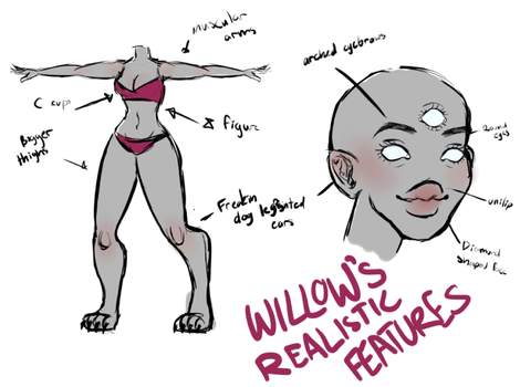 Willows Realistic Features by baconiskawaii