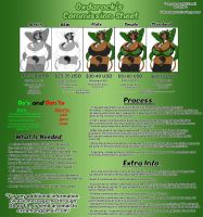 Oxdarock's Commission Sheet 2017 by Oxdarock