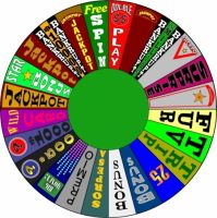 Wheel of Prizes by germanname