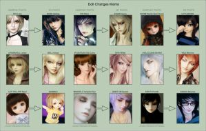 Doll Changes Meme 2013 by dollstars
