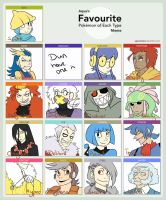 ++Favourite Pokemon meme++ by KelbremDusk