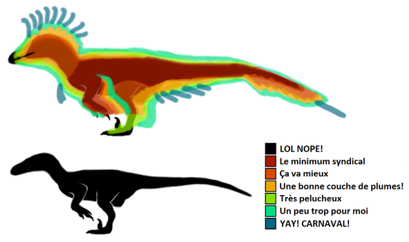 A not so clear guide to put feathers on a Raptor by ZeWqt