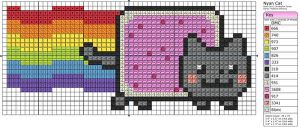 Meme - Nyan Cat by Makibird-Stitching