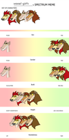Spectrum Meme for main Us and Them characters by weasel-girl