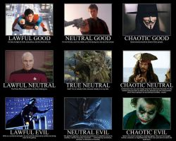 Alignment chart by wolf072
