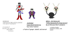 Project Undertale: SKELEBRO FUSIONS by TwistedToonTaylor