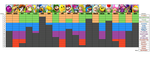 Super Mario ORG chart by bad-asp