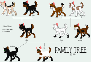 .:Family Tree:. by Mrchocolate0
