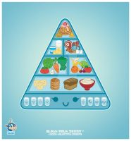 Kawaii Oishi Food Pyramid by KawaiiUniverseStudio