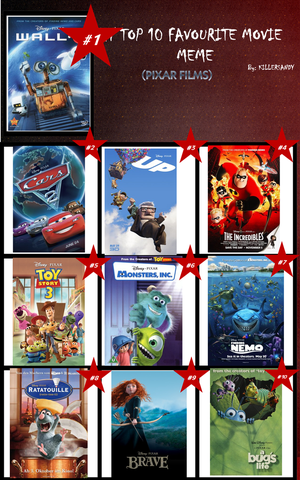 Top 10 of Pixar Films