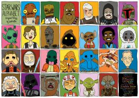 Star Wars Alphabet by striffle