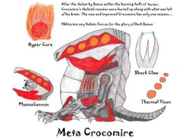 Meta Crocomire by LordExDeath