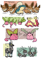 PKMNN - ClutchDump 1 - Mienfoo/Scatterbug OPEN! by Thalateya