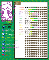 Jade's Heart Chart by CaramelCreampuff