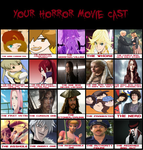 My Horror Movie Cast by Chibifangirl01