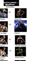 Mortal Kombat VS. DC Universe 2 by JohnnyOTGS
