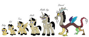Accord through the ages by AleximusPrime