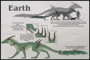 Earth Reference 2012 by Gul-reth