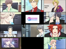 Brothers Conflict by Kcchi