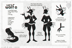 WOLFE 2016 REF SHEET by VCR-WOLFE
