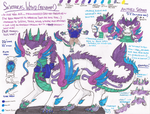 Sa'athy Revamped Ref Sheet by Sa-athirasWynd