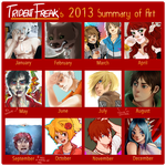2013 Summary of Art Meme by SpaceMink