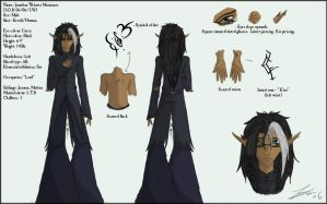 Webster Character sheet by kyan