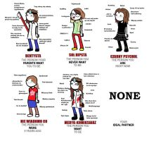 Who are you Meme by Anett98