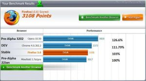 Browser Benchmark 2010 by bogas04