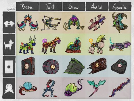 Mitoses, Mutts, Monoliths, and Mollusks by Monster-Man-08