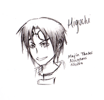 Higuchi by bad-exposition