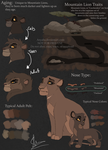Mountain Lions by Anyahs